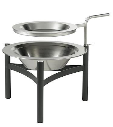 Revolving holder - grill pan